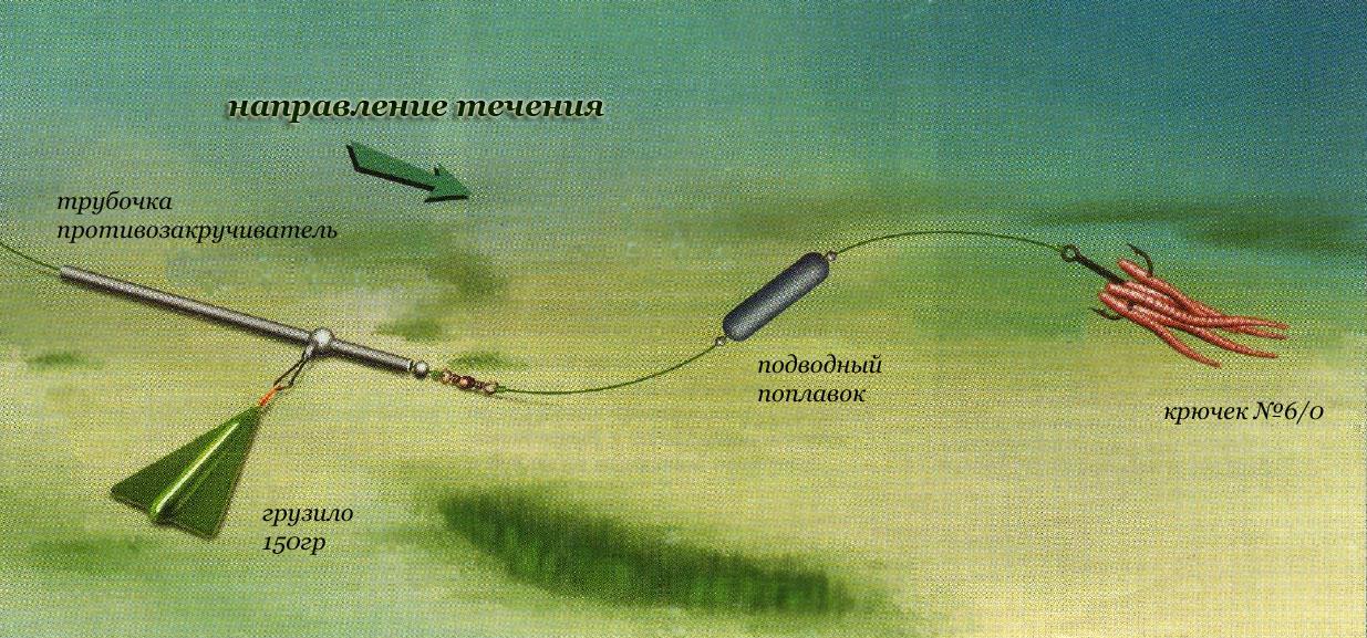 Как сделать поплавочную оснастку фото 394
