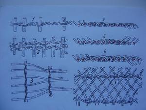 Вариант плетения сети из лески